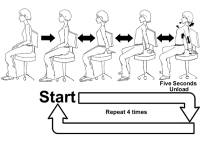 Chair-Care Exercise